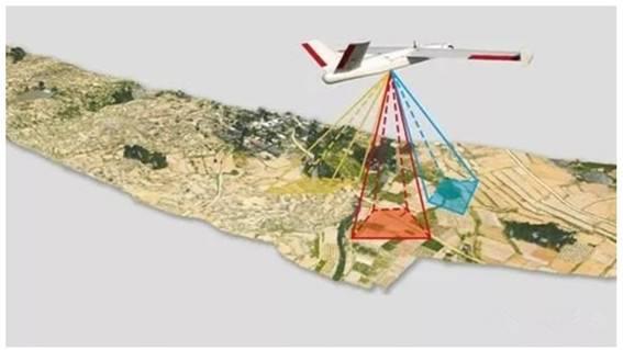 遥感在摄影测量中的地位、作用及前景1.jpg