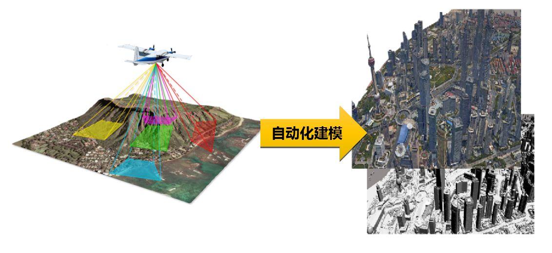 基于数字摄影测量的虚拟地形生成技术1.jpg