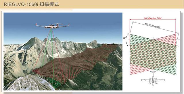 激光雷达是否能穿透森林来协助地质调查