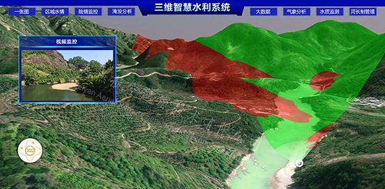 防洪抗旱中3S技术所发挥的作用