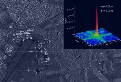 合成孔径雷达航摄