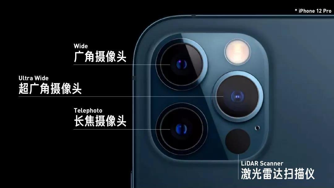 跟飞燕遥感比起来,iPhone用激光雷达只用了个皮毛