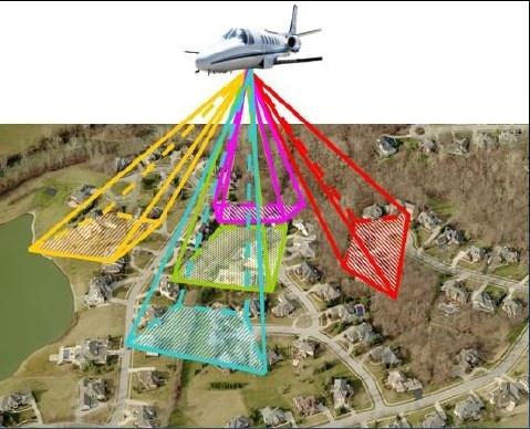 倾斜摄影能满足地籍测量的要求吗?