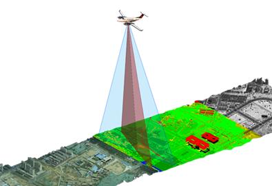 目前市面上主流的机载激光雷达相机有哪些?
