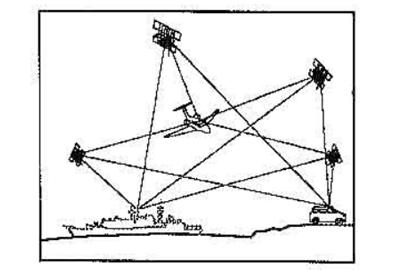 """当代航空摄影测量加密方法之""""常规光束区域网平差法"""""""