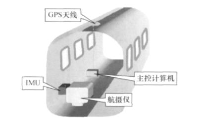 """当代航空摄影测量加密方法之""""POS辅助光束法区域网平差"""""""