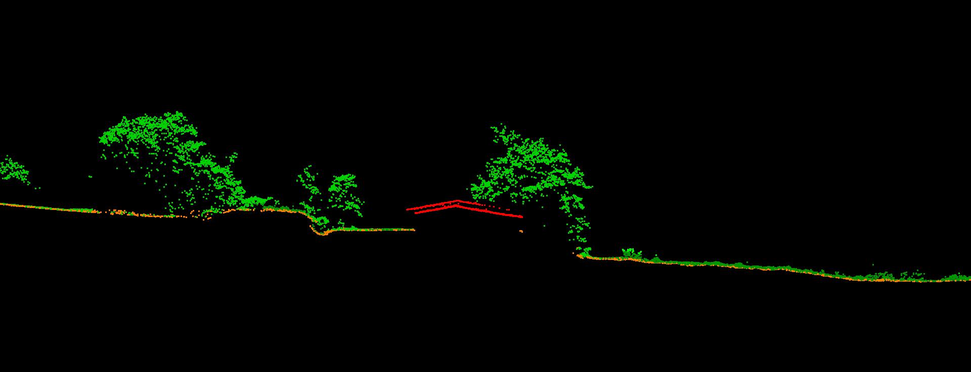 激光点云数据植被分类提取 P3C软件