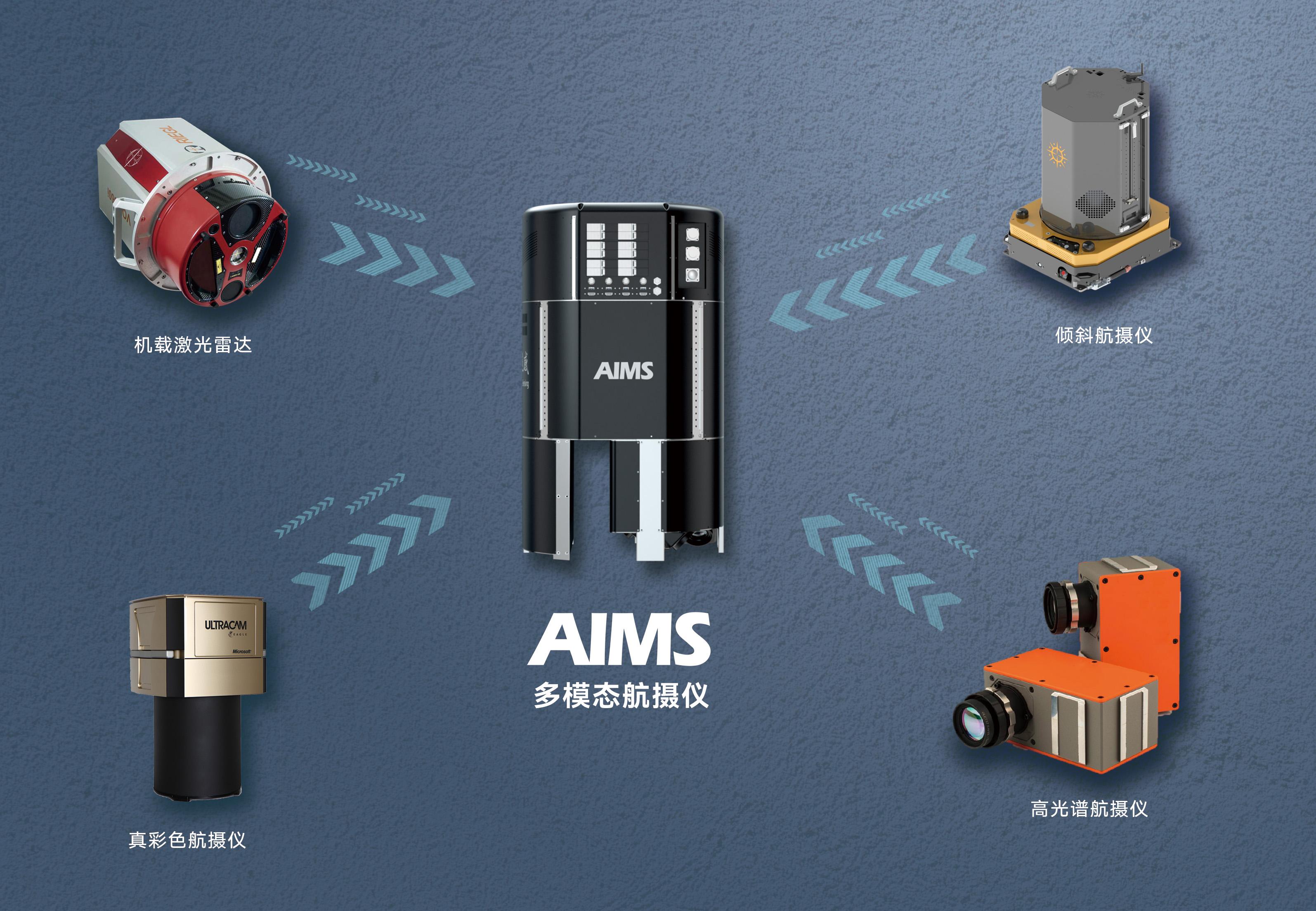 飞燕遥感自主研发的航空集成多传感器航摄仪AIMS
