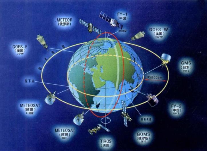 大数据时代航天遥感系统的发展战略