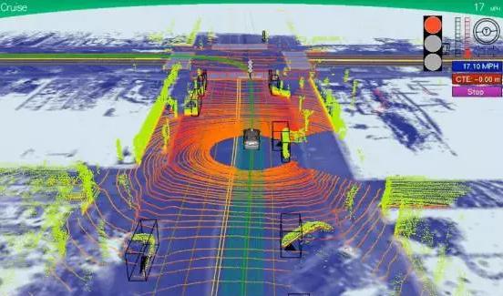 机载激光雷达(LIDAR)和遥感影像的融合方法