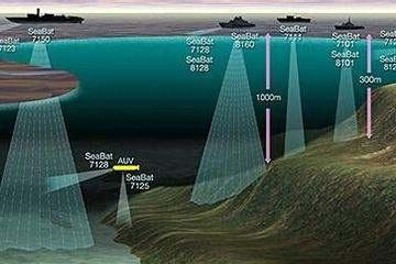 机载LiDAR在江门市银洲湖海岸带地形测绘中的应用